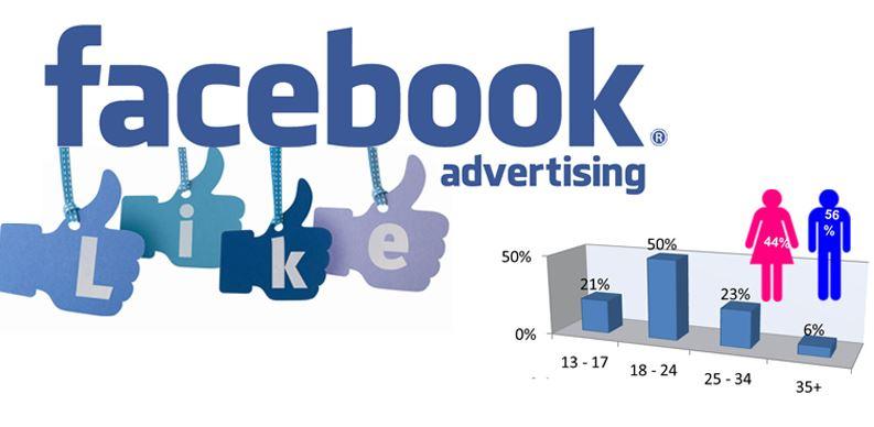 Quảng cáo Facebook.